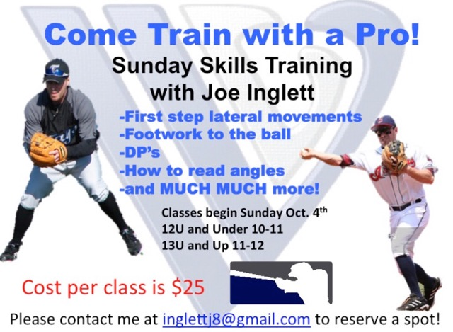 Sunday Field Training Skills with Joe Inglett