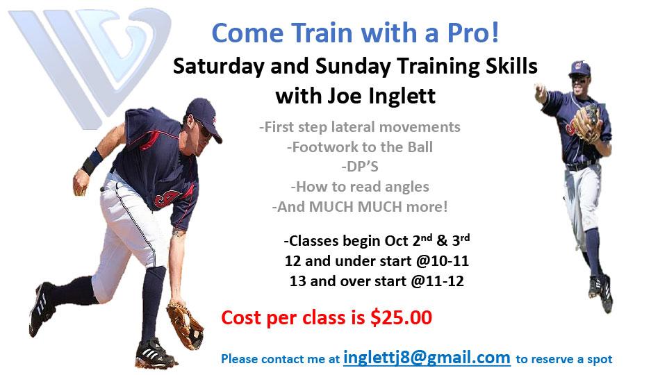 Saturday/Sunday Field Training Skills with Joe Inglett